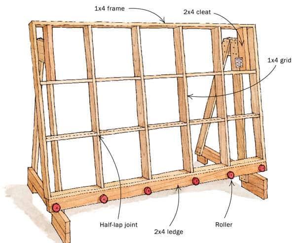 Foldable DIY Panel Saw
