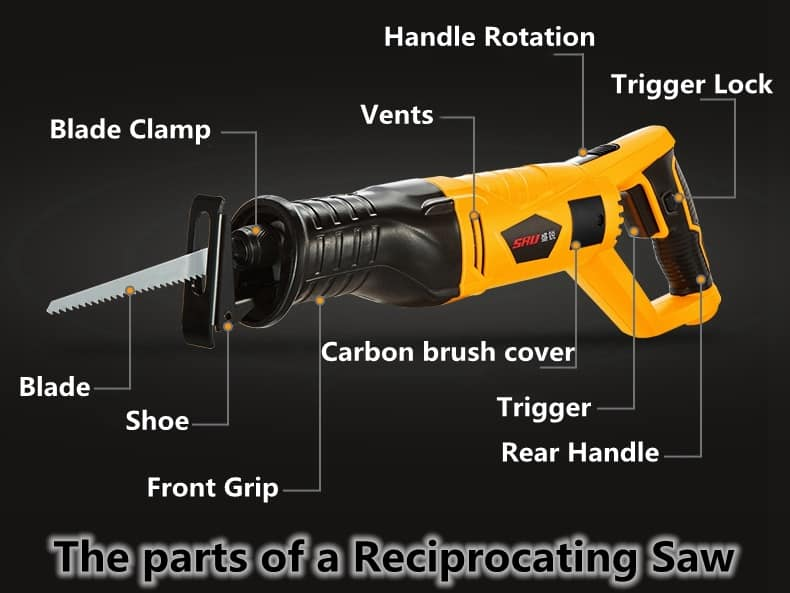The parts of a Reciprocating Saw