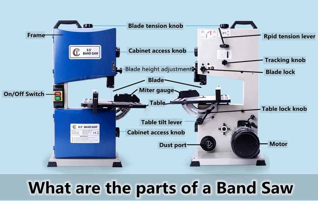 the parts of a Band Saw