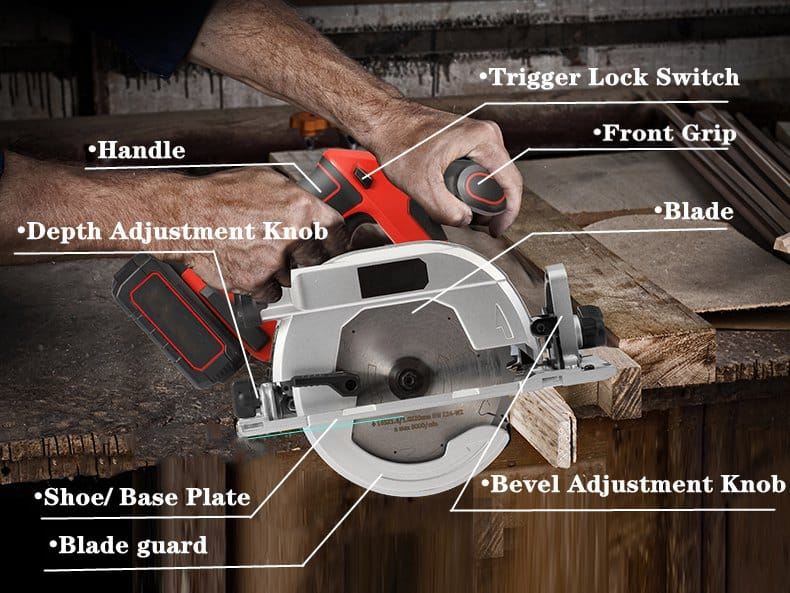 the parts of a circular saw