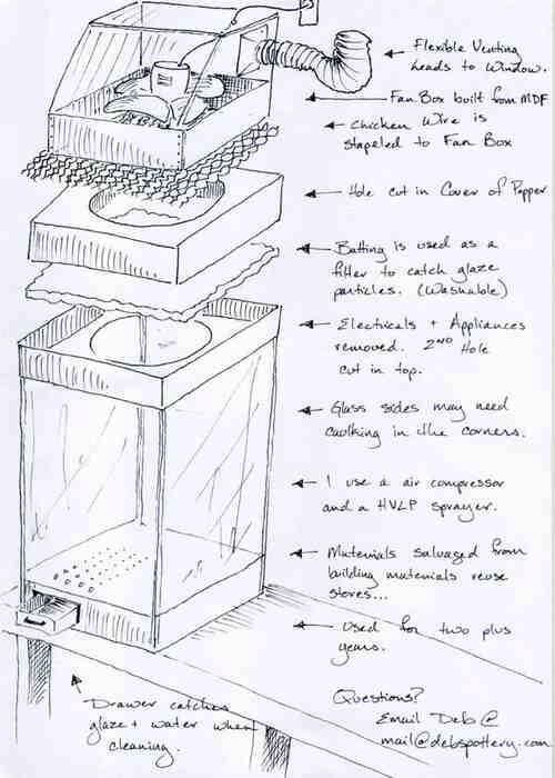 10-Repurposed-Popper-Spray-Booth