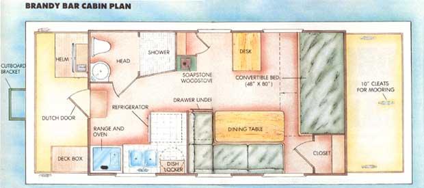 5. DIY Houseboat Living