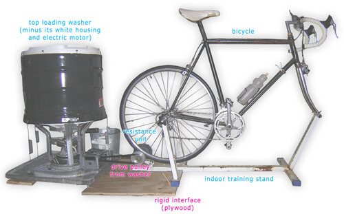 10. Pedal power with a wringer