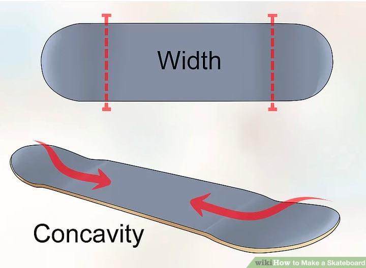 4. How To Make A Skateboard