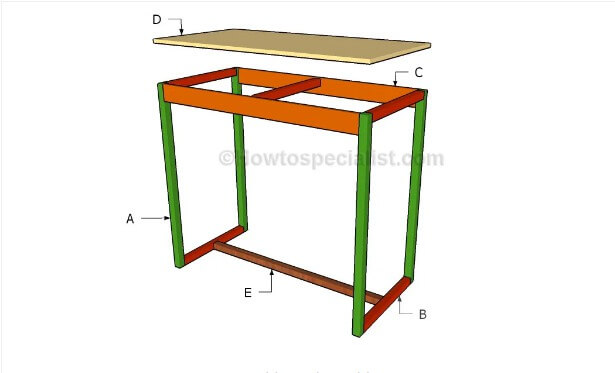 5. How To Build A Bar Table