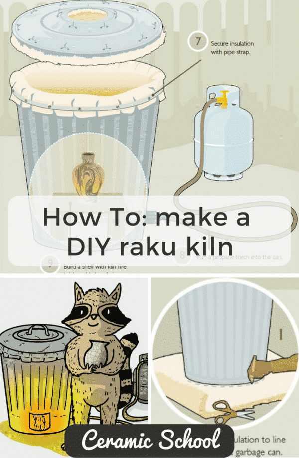 8. Functional Raku Kil