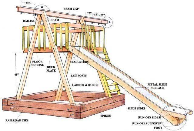 18. Homemade Backyard Swing Set Plans