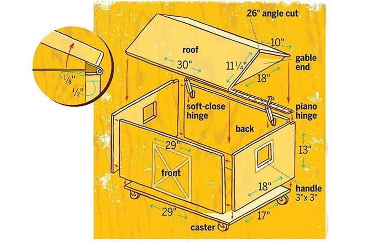 23. How To Build A Toy Chest