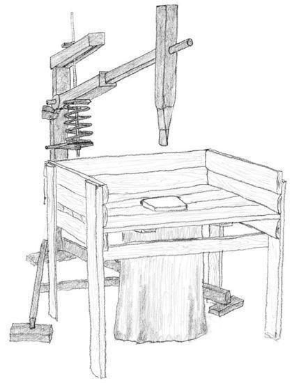 6. DIY Manual Log Splitter