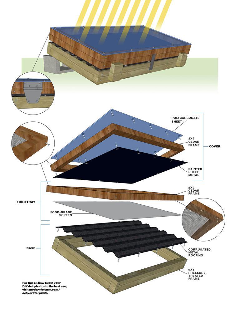 9. How To Build A Solar Dehydrator