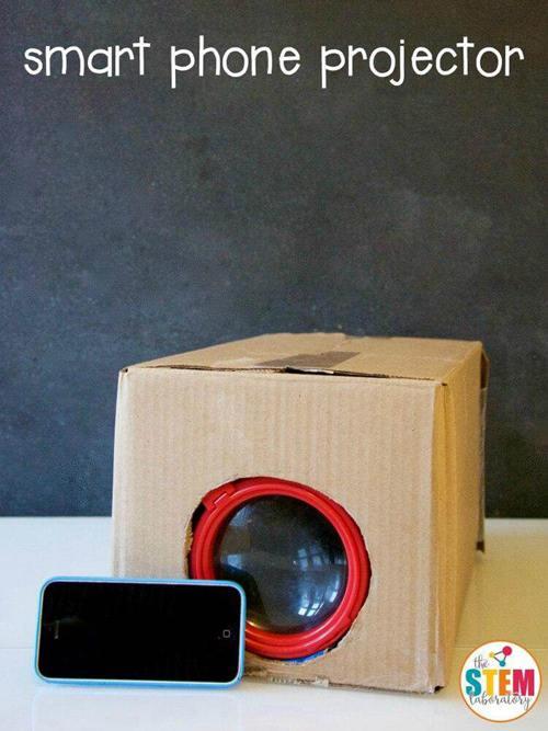 DIY Phone Projector Plans