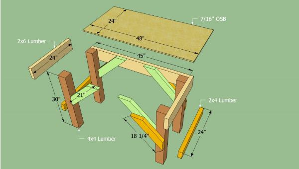 15. How To Build A Heavy Duty Workbench