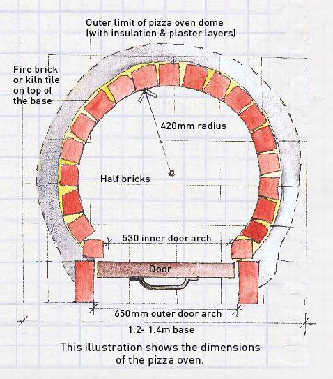 16. How To Build A Pizza Oven
