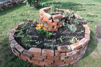18. How To Build A Spiral Herb Garden
